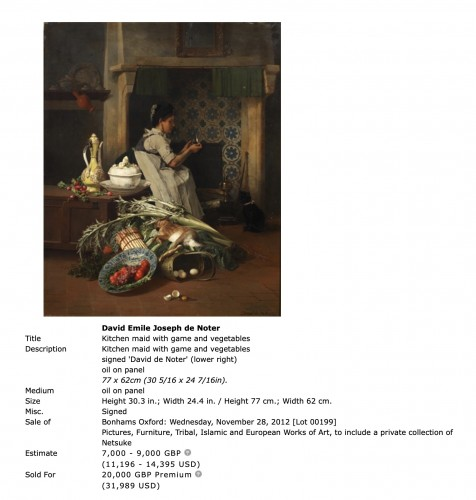 David de Noter (1818 Ghent-1892 Algiers)  -