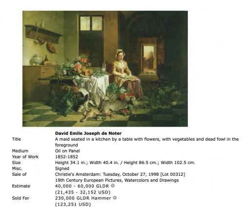 Antiquités - David de Noter (1818 Ghent-1892 Algiers)