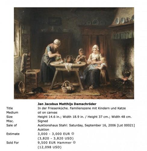 The classroom - Jan Jacobs Matthijs Damschreuder (1825-1905) -