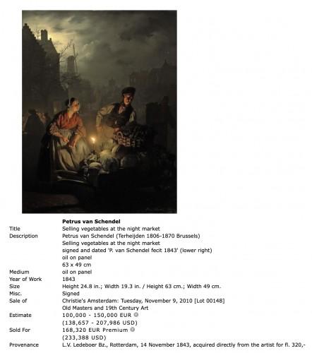 Petrus Van Schendel (1806-1870)  - An apple seller on a Dutch evening market by Petrus van Schendel -