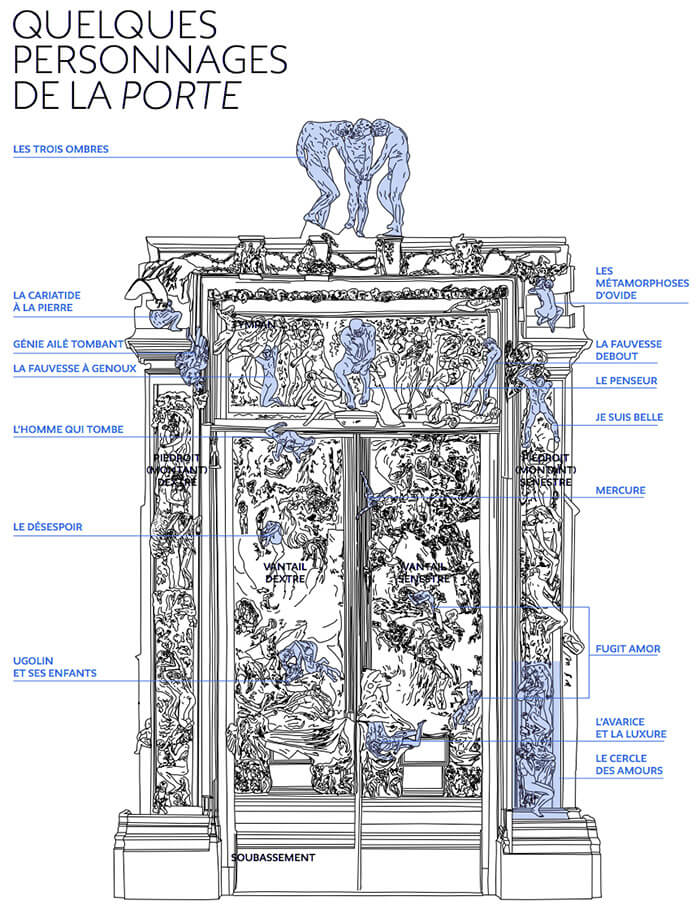 L enfer selon rodin article anticstore - La porte de l enfer rodin ...